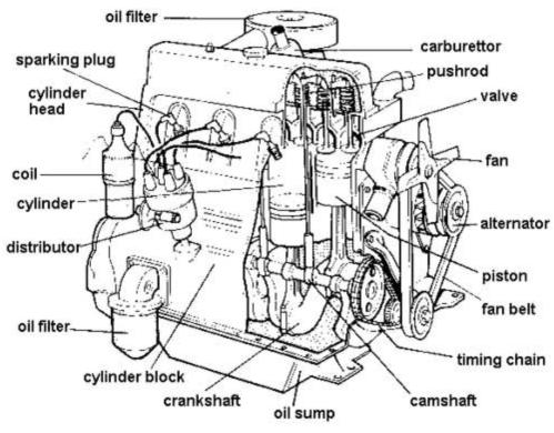 Engine Parts on toyota pickup alternator wiring diagram