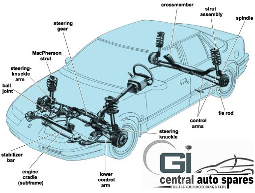 suspension-parts
